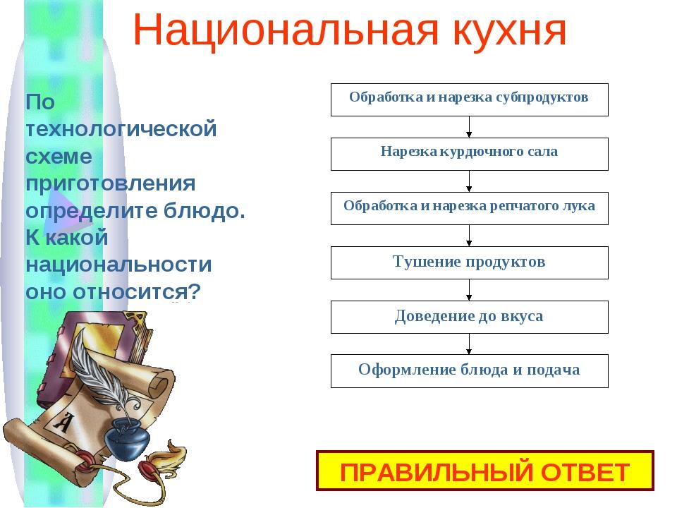 Национальная кухня ПРАВИЛЬНЫЙ ОТВЕТ По технологической схеме приготовления оп...