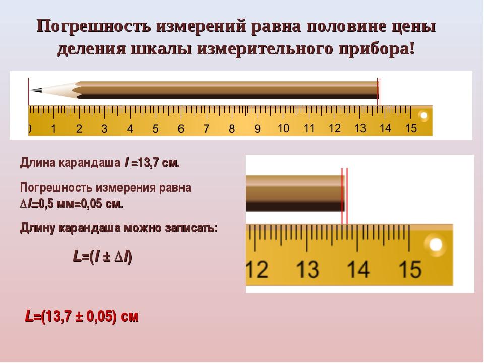 Погрешность измерений равна половине цены деления шкалы измерительного прибор...