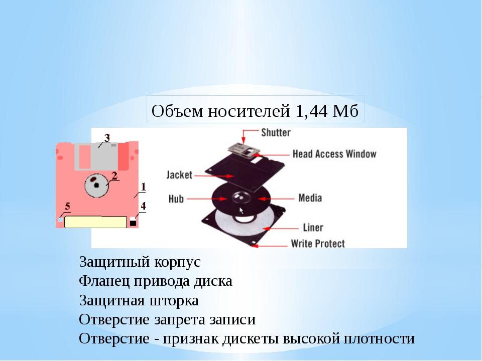Защитный корпус Фланец привода диска Защитная шторка Отверстие запрета записи...