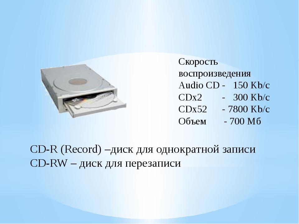 Скорость воспроизведения Audio CD - 150 Kb/c CDx2 - 300 Kb/c CDx52 - 7800 Kb/...