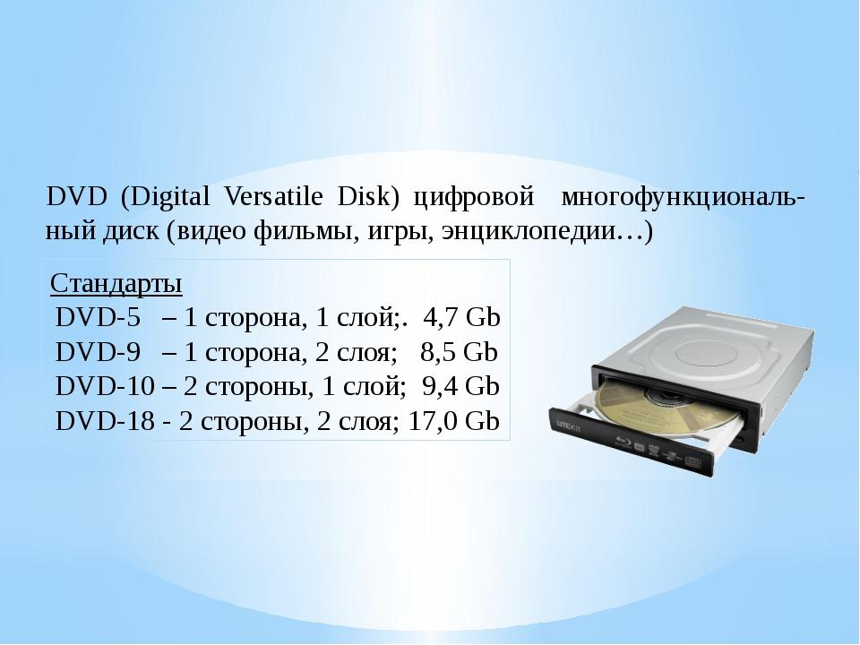 DVD (Digital Versatile Disk) цифровой многофункциональ-ный диск (видео фильмы...