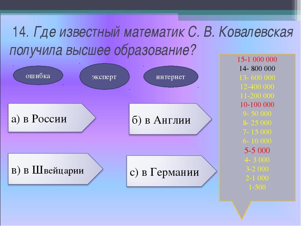 14. Где известный математик С. В. Ковалевская получила высшее образование? 1...