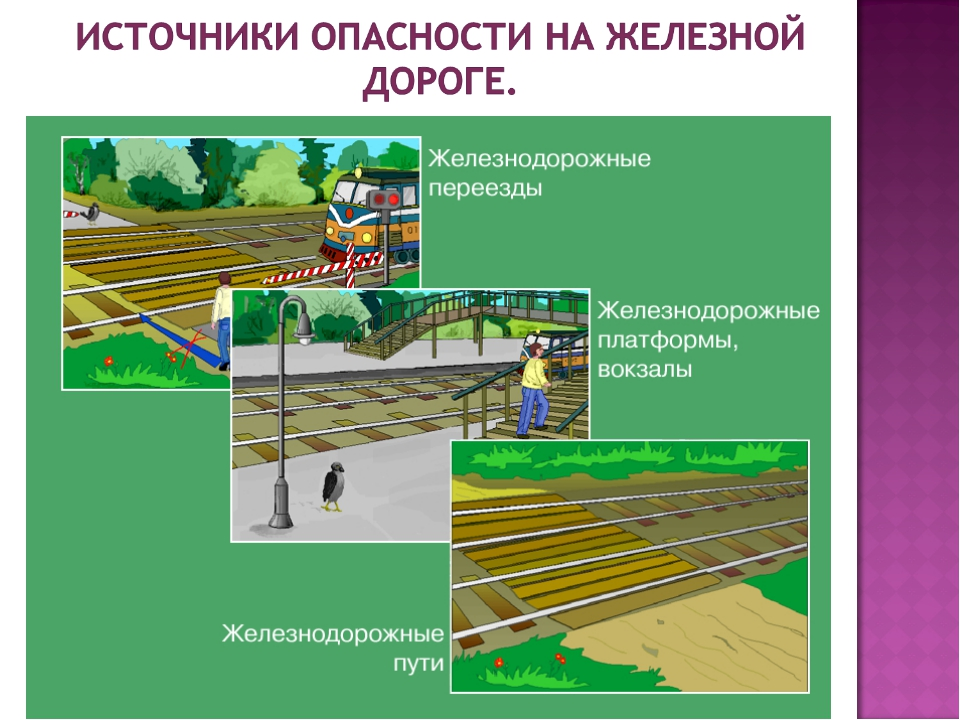 Опасные зоны: 1.железнодорожные пути; 2. переезды; 3. вокзалы; 4. посадочные...