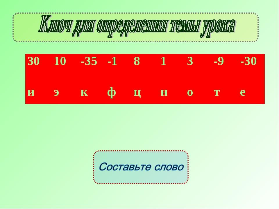 3010-35-1813-9-30 иэкфцноте