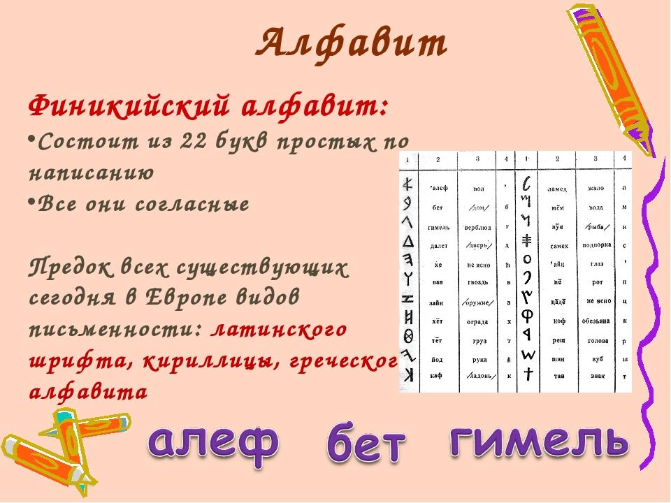 Алфавит Финикийский алфавит: Состоит из 22 букв простых по написанию Все они...
