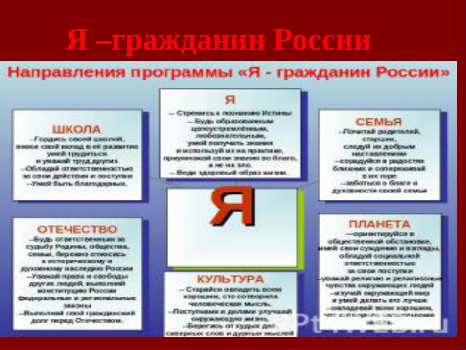 Я –гражданин России
