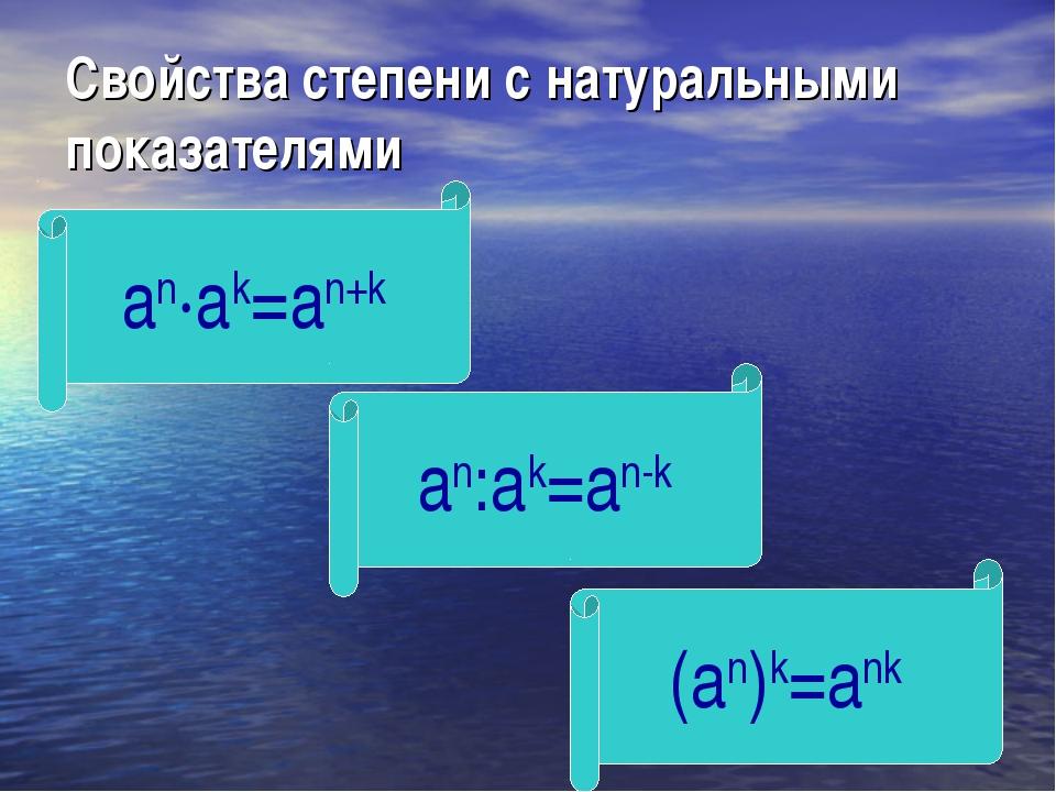 Свойства степени с натуральными показателями аn∙аk=аn+k аn:ak=an-k (an)k=ank
