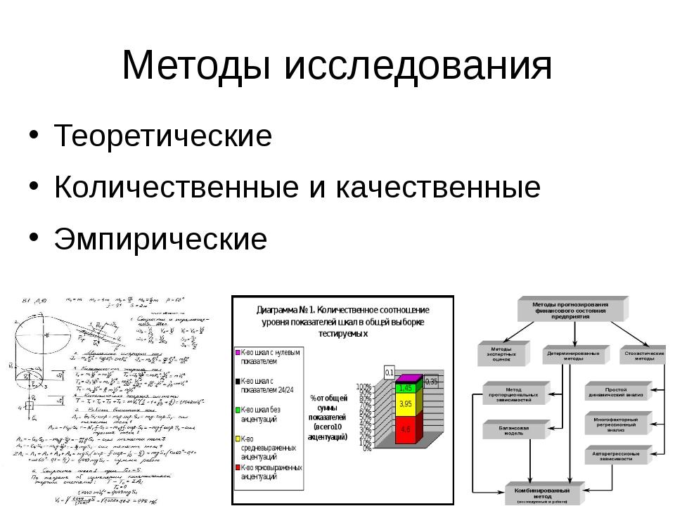 Методы исследования Теоретические Количественные и качественные Эмпирические