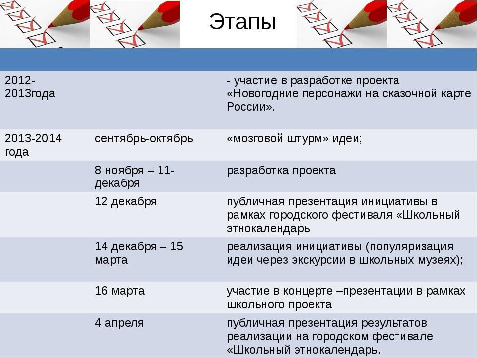 Этапы 2012-2013года - участие в разработке проекта «Новогодние персонажи на с...