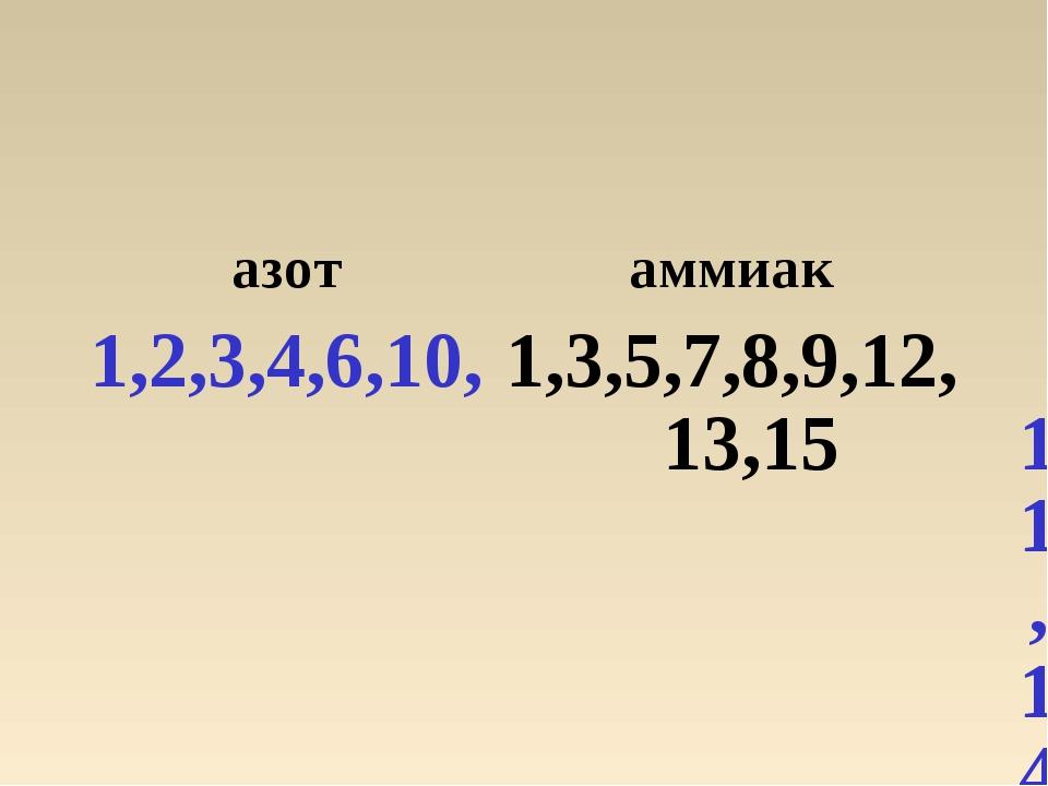 азотаммиак 1,2,3,4,6,10,11,141,3,5,7,8,9,12,13,15
