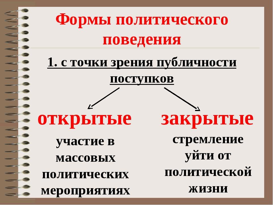 Формы политического поведения 1. с точки зрения публичности поступков открыты...