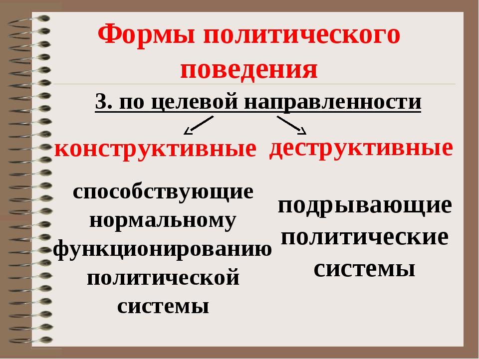 Формы политического поведения 3. по целевой направленности конструктивные дес...