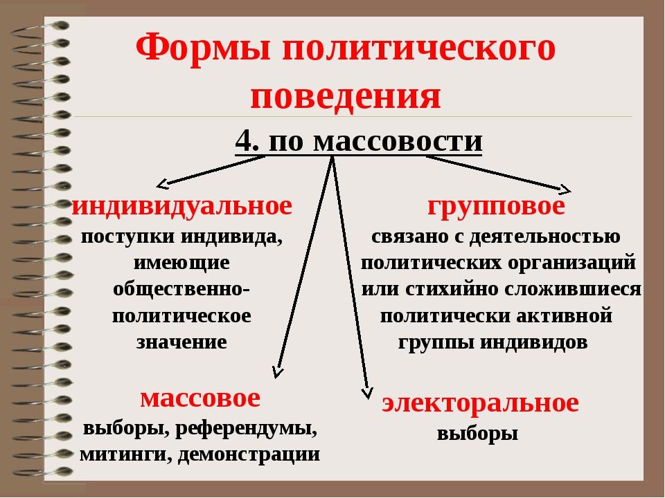 Формы политического поведения 4. по массовости индивидуальное поступки индиви...