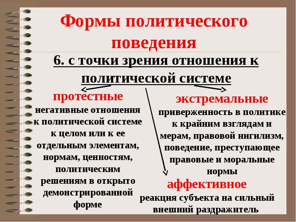 Формы политического поведения 6. с точки зрения отношения к политической сист...