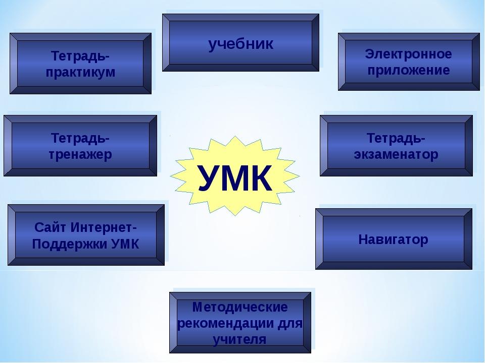 УМК учебник Электронное приложение Тетрадь- практикум Тетрадь- тренажер Метод...