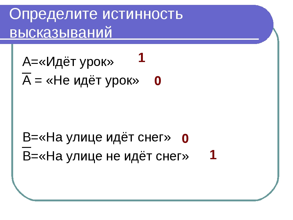 Определите истинность высказываний А=«Идёт урок» А = «Не идёт урок» В=«На ули...