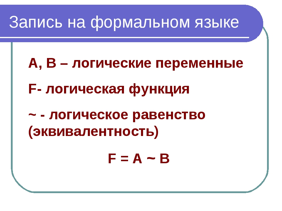 Запись на формальном языке А, В – логические переменные F- логическая функция...