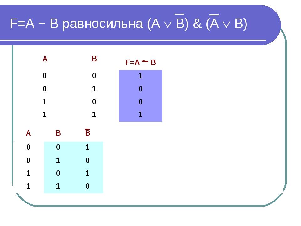 F=А ~ В равносильна (А  В) & (А  В) АВВ 001 010 101...