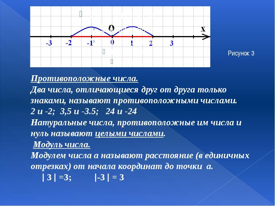 Выполни сложение I вариант -18+15; -1,9+2; 6,4+(-8); -5,2+0; ; . II вариант 1...