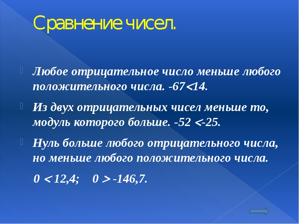 Ответы I вариант -3 0,1 -1,6 -5,6 0 0,95 II вариант -2 0,3 4,7 -0,15 -2 -3,4