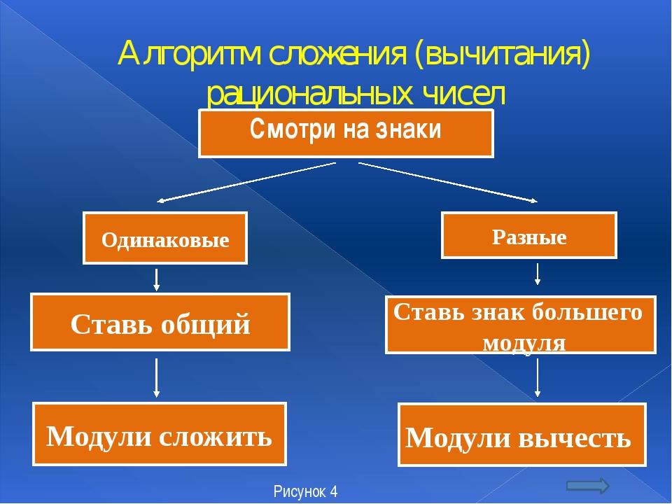 Раскрытие скобок Раскрытие скобок Распределительное свойство умножения: (a +...