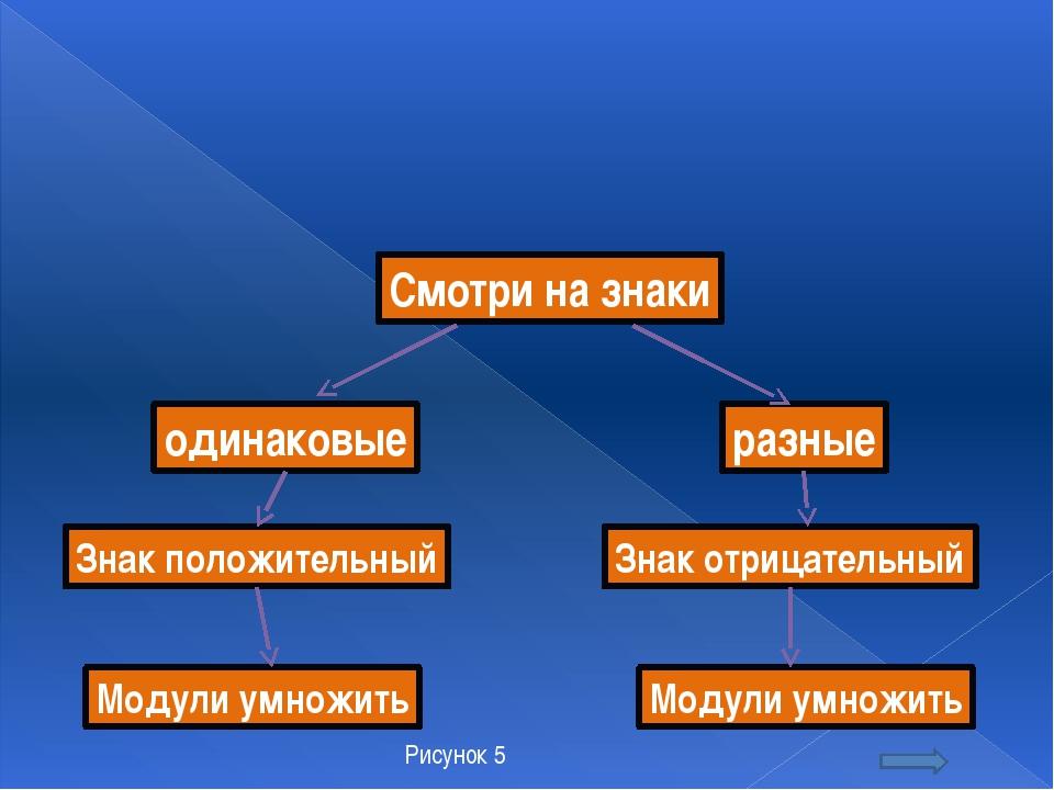 Решить уравнения: I вариант 4у+21=5у+27; 7m-11=10m+16; 5.6+0.6x=0.3x-1.3; 0.4...