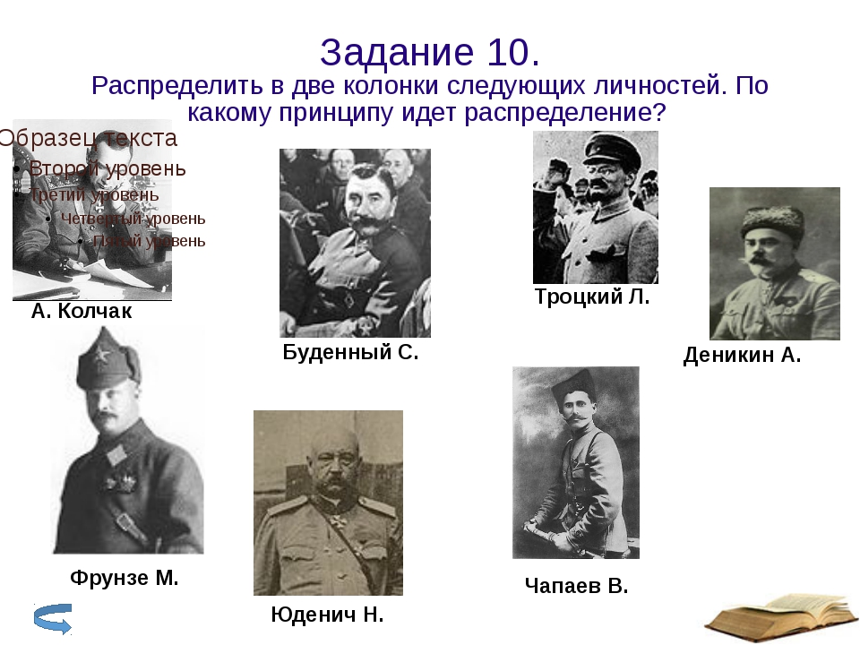 Защита проектов по теме: События гражданской войны в России 1918-1922гг. ПЛА...
