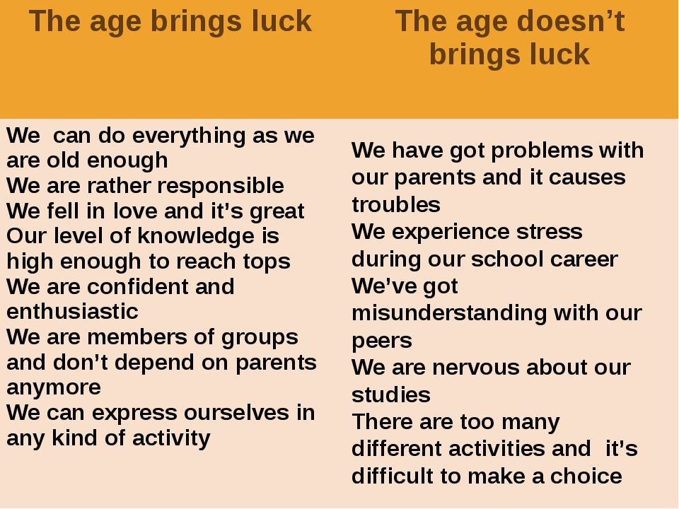 We have got problems with our parents and it causes troubles We experience st...