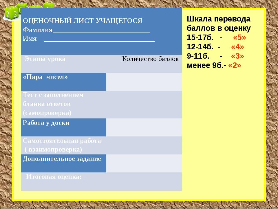 Шкала перевода баллов в оценку 15-17б. - «5» 12-14б. - «4» 9-11б. - «3» мене...