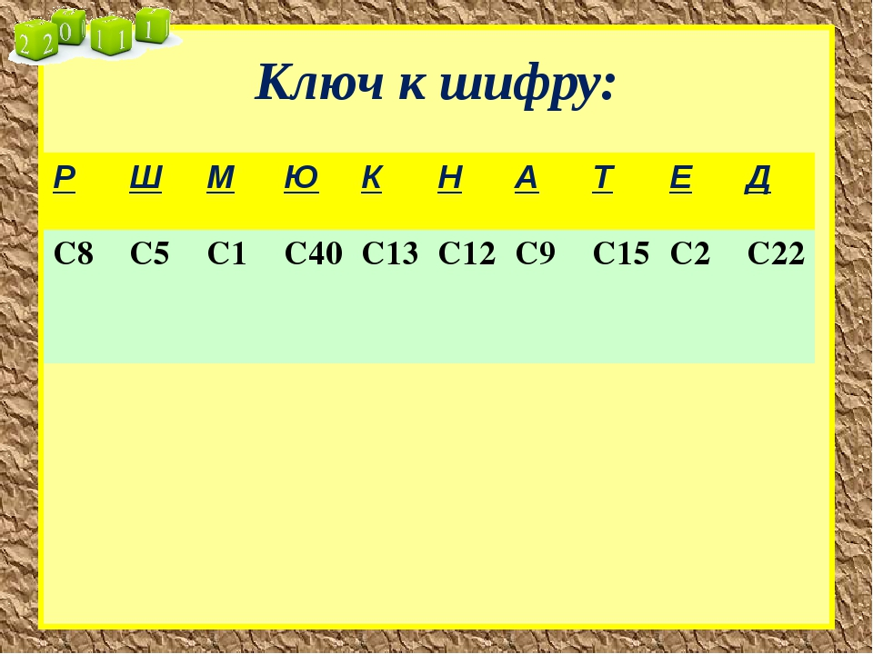 Ключ к шифру: Р Ш М Ю К Н А Т Е Д С8 С5 С1 С40 С13 С12 С9 С15 С2 С22
