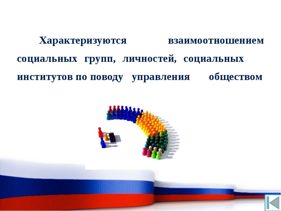 Функции государства Внутренние Политическая Экономическая Организаторская Пра...