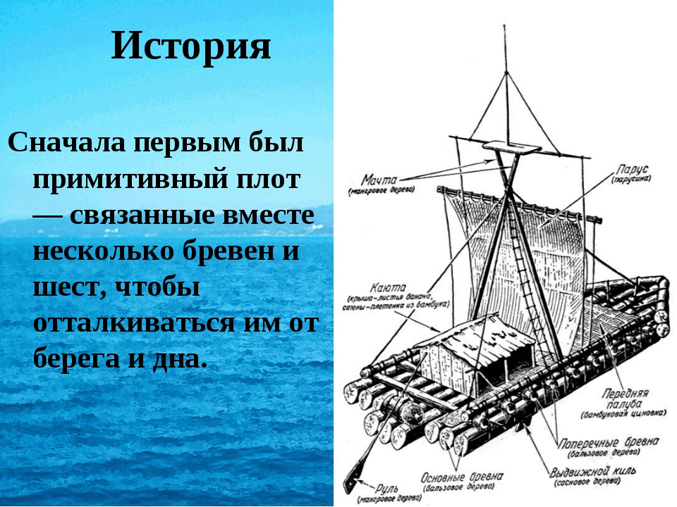 История Сначала первым был примитивный плот — связанные вместе несколько брев...