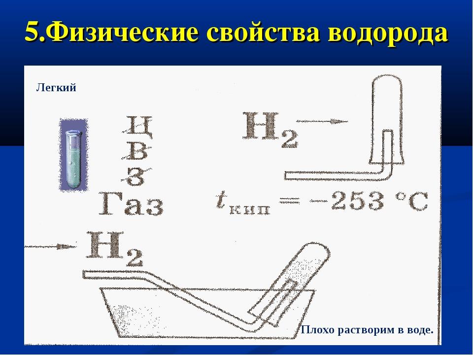 5.Физические свойства водорода Плохо растворим в воде. Легкий