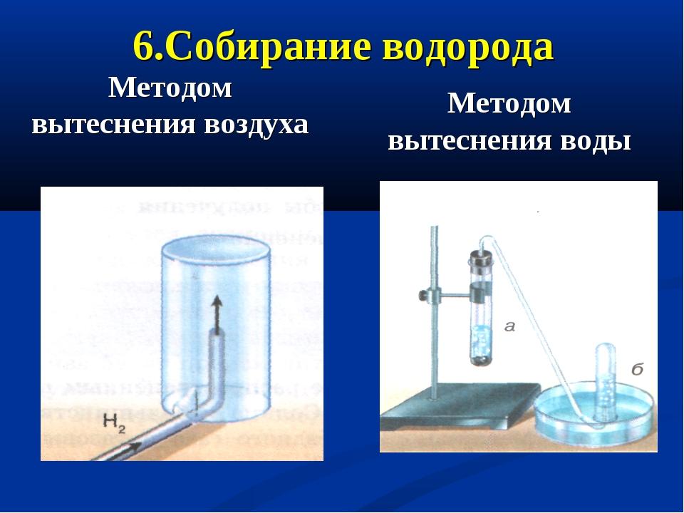 6.Собирание водорода Методом вытеснения воды Методом вытеснения воздуха