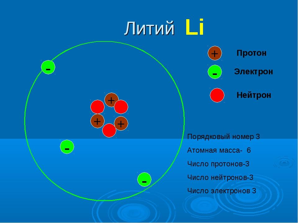 Литий + - + Протон - Электрон + - Нейтрон - + Порядковый номер 3 Атомная масс...