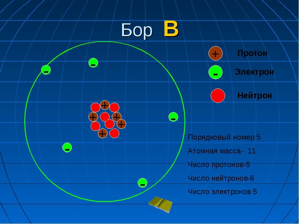 Бор B + - + Протон - Электрон - Нейтрон - + - - + + + Порядковый номер 5 Атом...