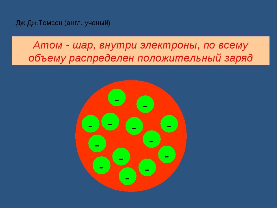 Дж.Дж.Томсон (англ. ученый) Атом - шар, внутри электроны, по всему объему рас...
