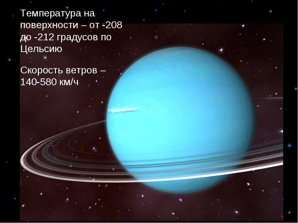 Температура на поверхности – от -208 до -212 градусов по Цельсию Скорость вет...