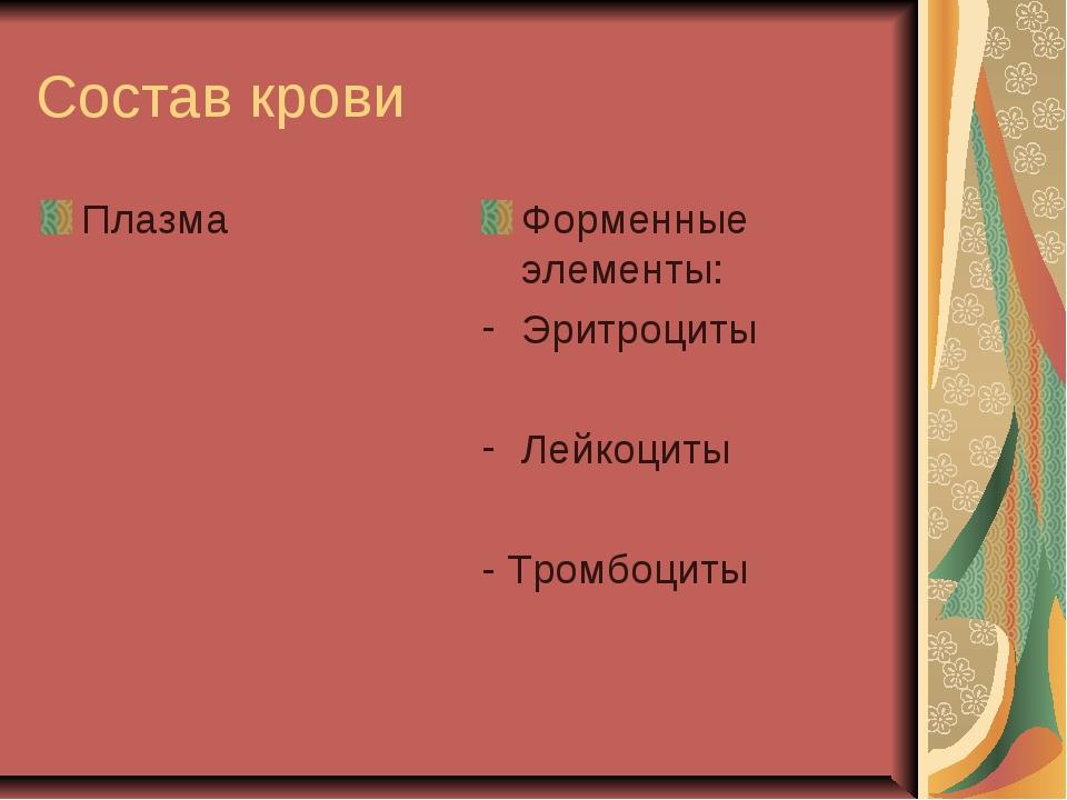 Состав крови Плазма Форменные элементы: Эритроциты Лейкоциты - Тромбоциты