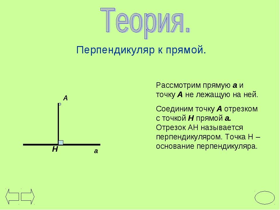Перпендикуляр к прямой. Рассмотрим прямую а и точку А не лежащую на ней. Соед...