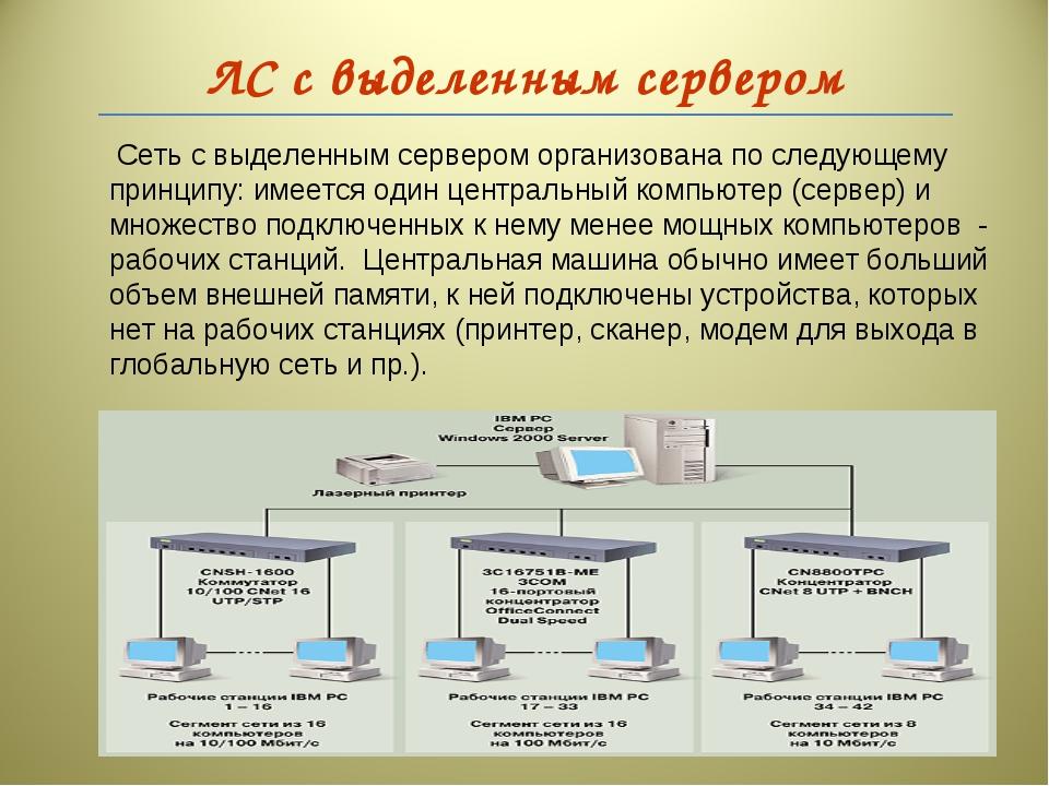 ЛС с выделенным сервером Сеть с выделенным сервером организована по следующем...