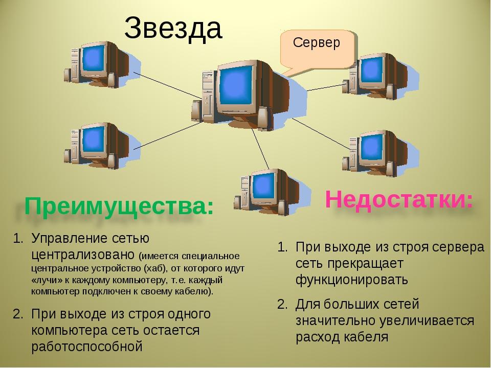 Звезда Сервер Управление сетью централизовано (имеется специальное центрально...