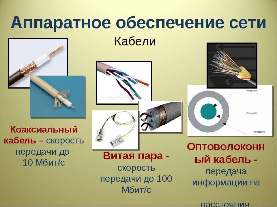 Кабели Коаксиальный кабель – скорость передачи до 10 Мбит/с Витая пара - скор...