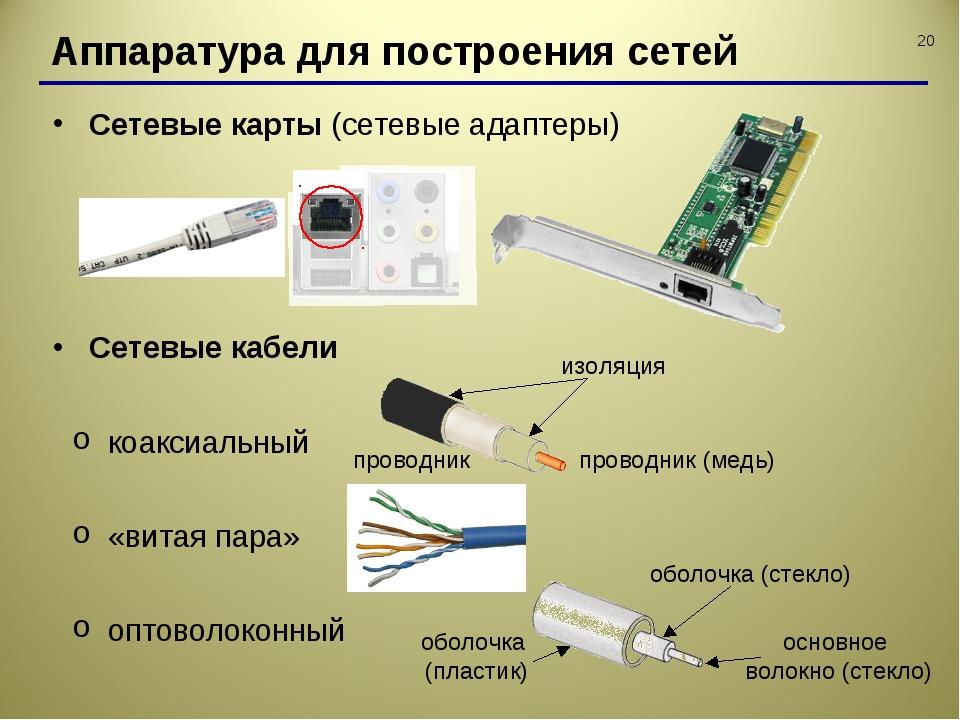 * Аппаратура для построения сетей Сетевые карты (сетевые адаптеры) Сетевые ка...