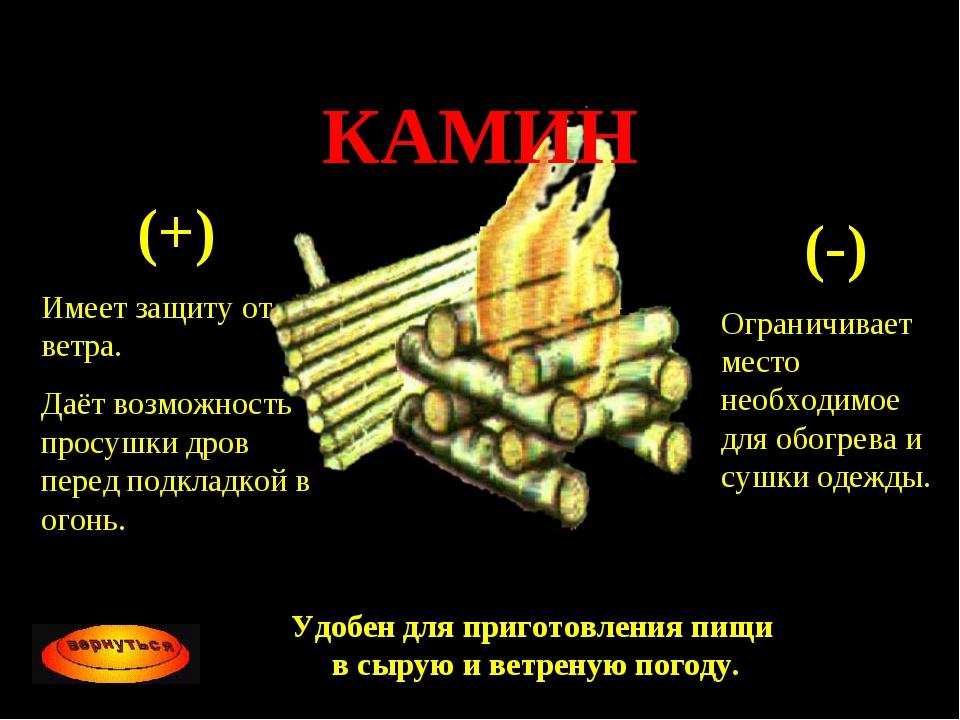 КАМИН (+) Имеет защиту от ветра. Даёт возможность просушки дров перед подклад...