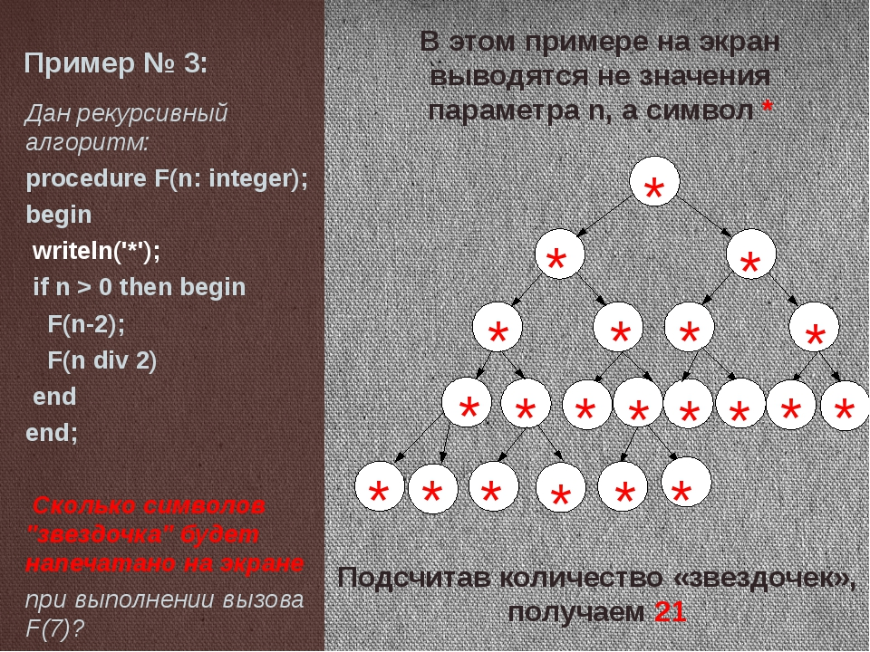 Пример № 4: procedure F(n: integer); begin if n < 3 then write('*') else beg...