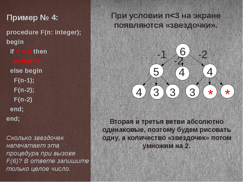 Задача 1: Дан рекурсивный алгоритм: procedure F(n: integer); begin writeln('*...