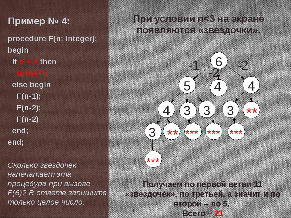 Задача 2: Дан рекурсивный алгоритм: procedure F(n: integer); begin writeln('*...