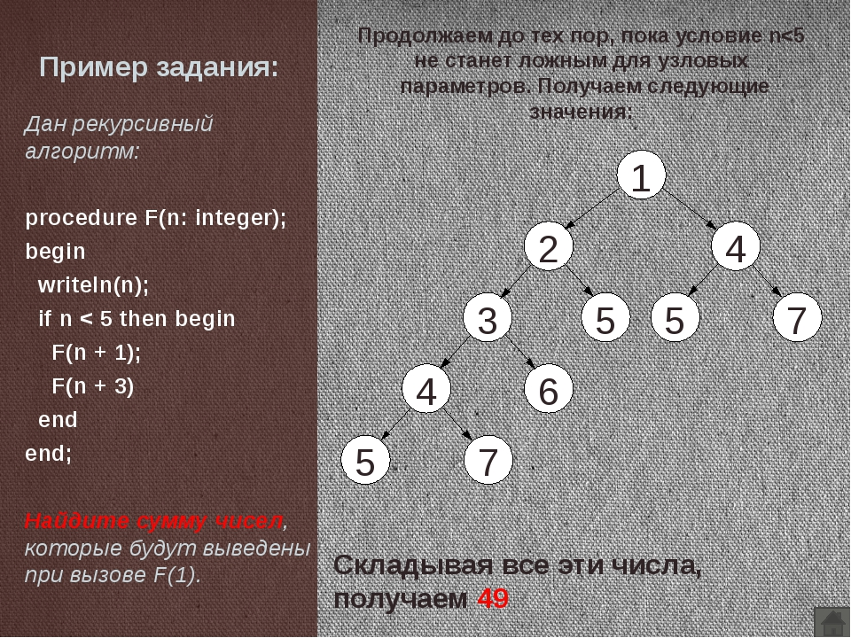 Пример № 2: Дан рекурсивный алгоритм: procedure F(n: integer); begin writeln(...