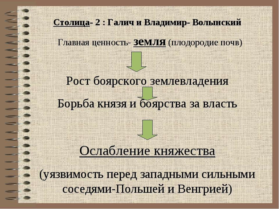 Столица- 2 : Галич и Владимир- Волынский Главная ценность- земля (плодородие...